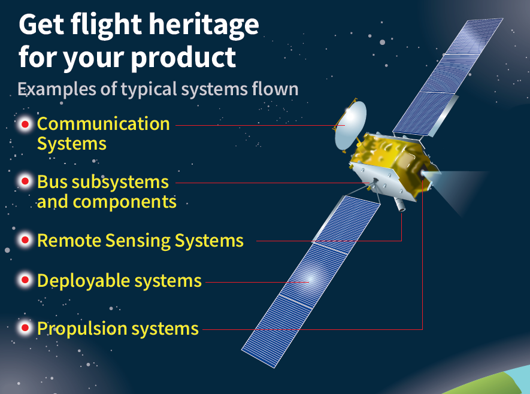 Get Spaceborne: In-Orbit Demonstration and Qualification Services